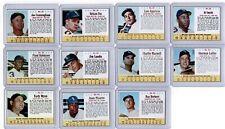 2017 Panini National Treasures//99 #47 Nellie Fox Chicago White Sox Baseball Card