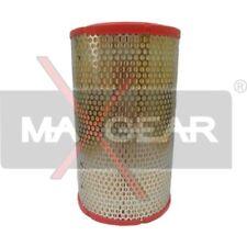 MAXGEAR LUFTFILTER CITROËN JUMPER FIAT DUCATO PEUGEOT BOXER 26-0036