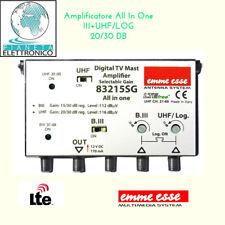 Amplificatori da palo con filtro LTE integrato EmmeEsse