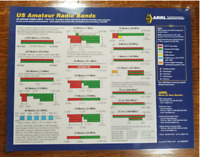 Laminated ARRL Frequency Chart, US Amateur Radio Bands
