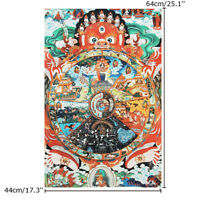 17'' x 25'' Silk Print Thangka Scroll Samsara Bhavachakra Wheel Of Life Buddha