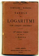 Dal 1940 al 1949