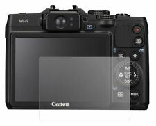 Anti-Scratch Screen Protectors for Canon PowerShot Cameras
