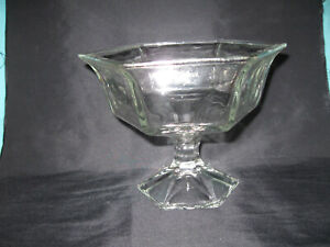 Vintage Clear Glass Candy Dish /Fruit Pedestal Compote Bowl