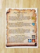 Heroquest Wizards of Morcar Reference Chart Hero Quest MB Games
