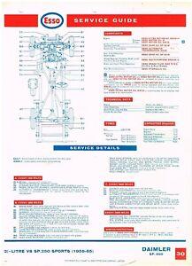 DAIMLER SP250 SPORTS CAR (1959-65) ORIGINAL ESSO MAINTENANCE & LUBRICATION CHART