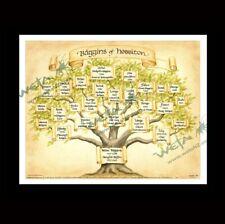 Hobbit Weta Baggins of Hobbiton Art Print Family Tree Baggins Heritage 14x12