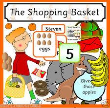 THE SHOPPING BASKET Story teaching resource for sack KS1 EYFS Teacher resources