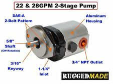 28 GPM Two- Stage Log Splitter Gear Pump CBDN-22/7