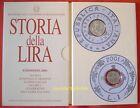 REPUBBLICA ITALIANA 2001 - SERIE STORIA DELLA LIRA EMISSIONE 2001 _ FDC