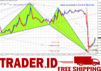 FOREX INDICATOR ZUP PRO TRADING SYSTEM FOR METATRADER 4