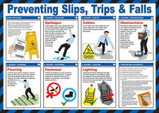 Click Medical Preventing Slips Trips Falls UK Health and Safety A2 Size Poster