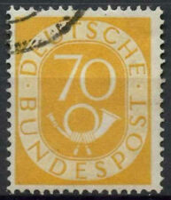 Numeral Cancellation Postage European Stamps