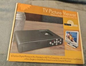NEW Digital Decor TV Picture Viewer For Any Standard Or HD TV