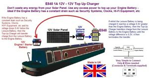 Narrowboat 12v-12v 1A Top Up Battery Charger (E848) Don't waste your Solar Power