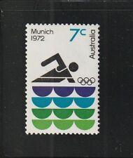 Swimming,  Olympique Munich 72,