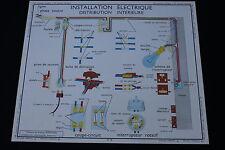 V255 Affiche scolaire 17 COMPTEUR 18 INSTALLATION ELECTRIQUE electricite