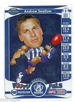 2014 Teamcoach Captain Footy Pals (C-12) Andrew SWALLOW North Melbourne