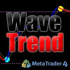 Metatrader LEADING Reversal Indicator *WaveTrend* Forex