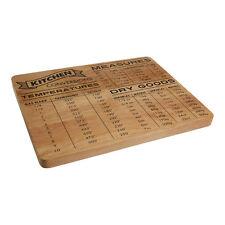 Tabella di conversione Board RUBBERWOOD coperto con carichi di utili misurazione CONVERS