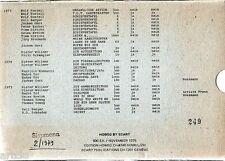 HOWEG by ECART : Vorstell, Gerz, Breloh, Armleder - 1975 -   500 ex.