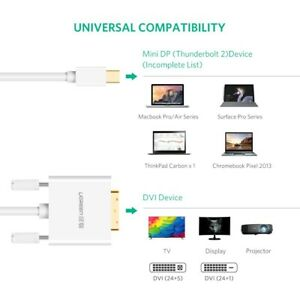 3M Mini DisplayPort DP to DVI Adapter GOLD PLATED - MacBook Pro Air Thunderbolt