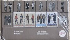 CANADA #33 MNH Thematic Collection: Canadian Forces