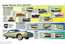 DODGE Muscle cars Historia mini-brochure: Hemi,Charger,viper ,Súper reuniones,