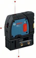 Laser Measurers