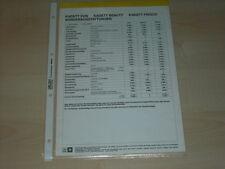 36669) Opel Kadett Fun Beauty Frisco Preise & Extras Österreich Prospekt 1991