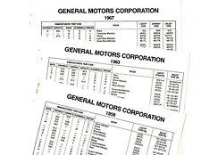 1959 1960 1961 1962-1969 BUICK CHEVROLET CORVETTE PONTIAC OLDS PAINT COLOR LISTS