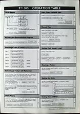 Roland TR-505 Drum Machine Original Operation Table Foldout Reference Sheet