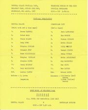 Crystal Palace Reserves v Birmingham City (Combination) 1976/7