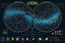 Sky Map - Colorful: Entire Sky, Northern and Southern Hemispheres (Polar)