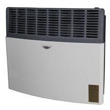 Agdv20-L New Ashley Non-Electric Direct Vent Propane Gas Heater 17K Btu Off Grid