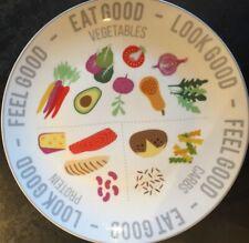 Diet Portion Control Plate Slimming World Weight Watchers  27cm DISHWASHER SAFE