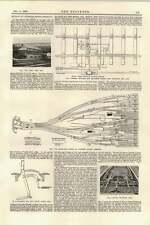 1895 señales en Liverpool Street Terminus sistema diagrama de bloqueo de detector de dúplex