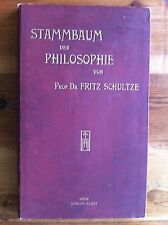 Stammbaum der Philosophie RARE History of Philosophy Greeks to the Present 1899