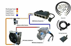 RENCOOL Day Cab Sleep System DCSS Complete Electric Aircondition System Kit