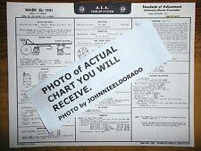 1951 Nash SIX Series 5110 Rambler Models AEA Tune Up & Wiring Chart