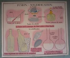 Z161 AFFICHE SCOLAIRE ECOLE ROSSIGNOL FUSION SOLIDIFICATION - AIR