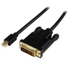 DVI-D (Dual Link) Male
