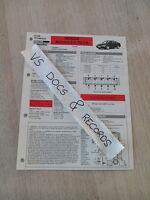 FICHE TECHNIQUE AUTOMOBILE RTA HONDA ACCORD 2.0 TD LS(n°16)