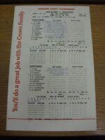 25/06/1977 Cricket Scorecard: Lancashire v Derbyshire  [At Old Trafford] (folded