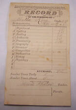 1882 RECORD OF STANDING-3RD GRADE REPORT-PAPER-KOON