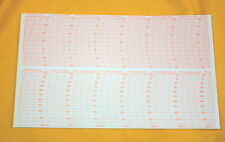 Registrierpapier für Thermohygrograph Satz mit 50 Blatt div. Messbereiche
