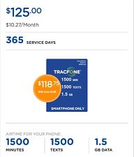 SMARTPHONE TRACFONE MINUTES VOICE 1500, 1500 SMS, 1500 DATA, 365 SERVICE DAYS