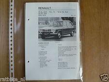R28-RENAULT 16 GL, GLS,16L,TL,16A,TA,TLA,16TS,TSA 1970-