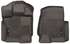 Husky Liners Front Floor Mats Liners for 2015-2018 Ford F-150 Cocoa 53340