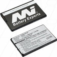 3.7V 1.5Ah Replacement Battery Compatible with Motorola HF5X